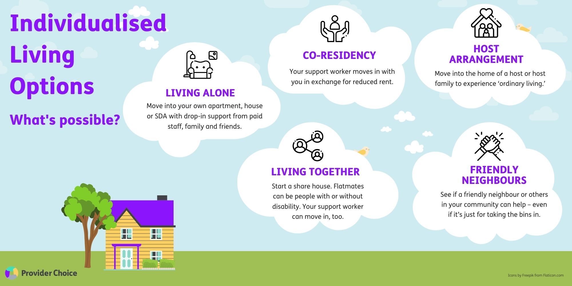 Individualised Living Options. What's possible?